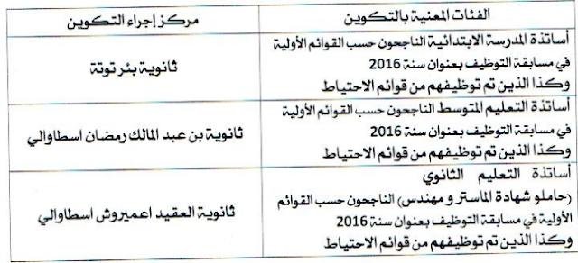 اعلان عن التكوين التحضيري البيداغوجي مديرية التربية للجزائر غرب