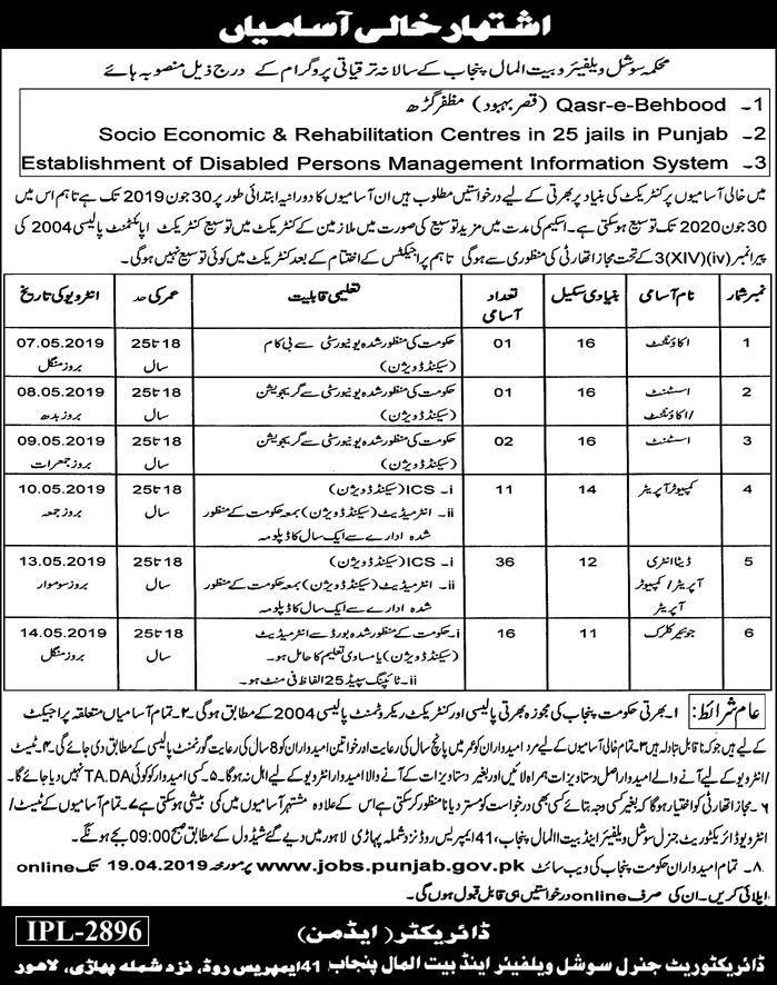 Advertisement for Social Welfare Department Punjab Jobs