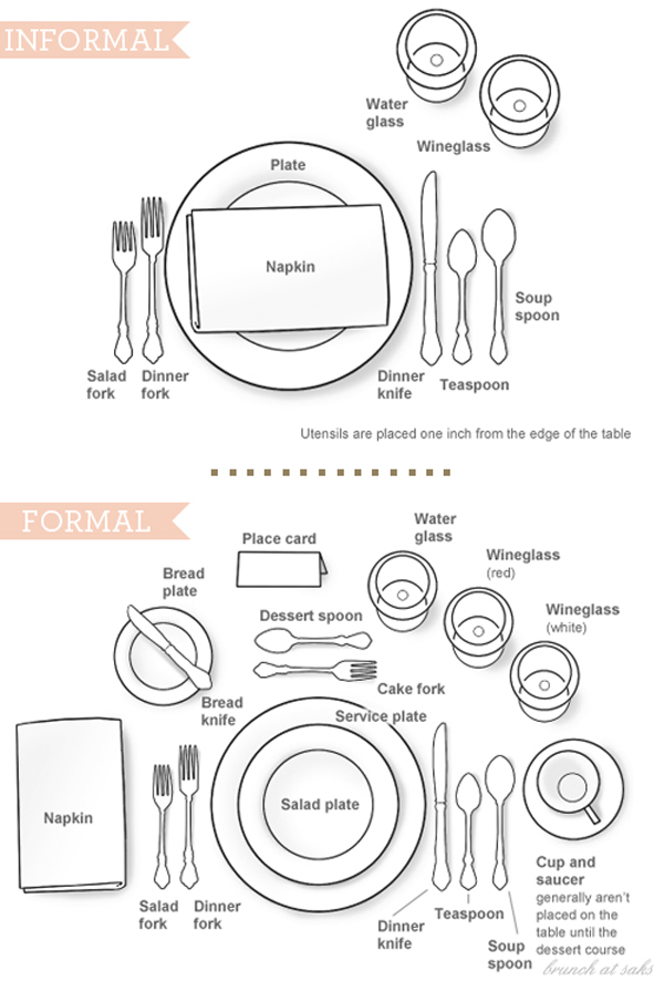 Basic Table Setting Etiquette Tips. If you prefer, it is acceptable to set the napkin on top of the plate in a basic table setting, though some think this can create a more formal feeling.