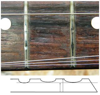стирание гитарных ладов