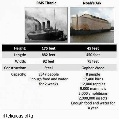 Funny RMS Titanic Noah's Ark Ship Size Comparison Table Picture