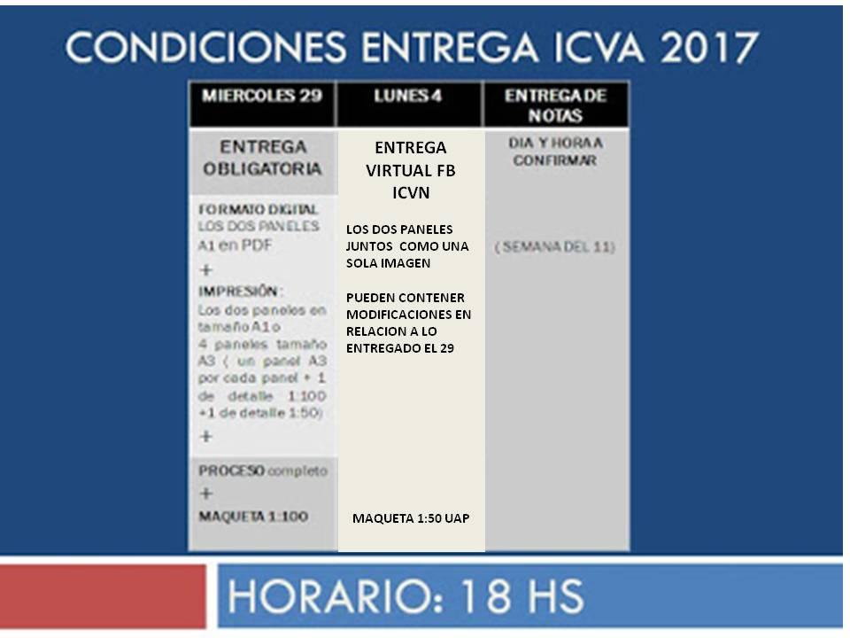 icv a: 2017