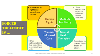 Human Rights  A violation of rights and sometimes torture Medical/ Psychiatry  Often needed due impact of illness on rational capacities Mental Health Therapists  Acceptable to prevent harm to self or others Trauma- Informed Care  Often retraumatizing but sometimes a lesser of two evils