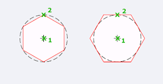 differences between the two methods