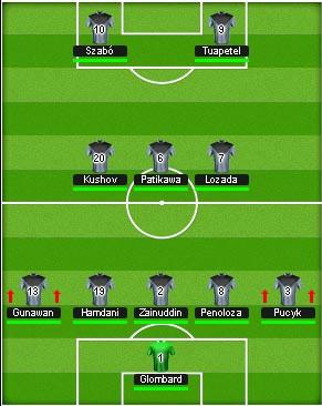 Formasi 5-3-2 dan 4-2-4 Watford kalahkan formasi 4-4-2 NUFC