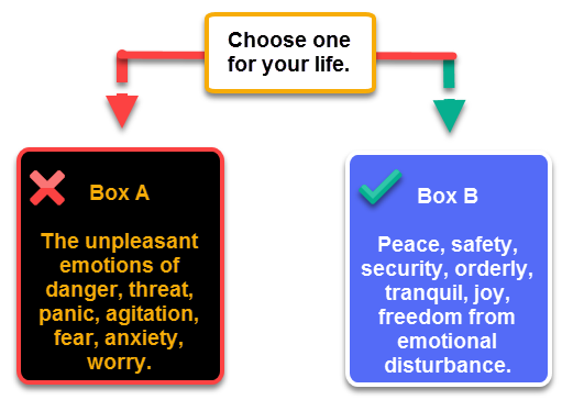 ⚡️ 2 Steps to Unfriending Worry