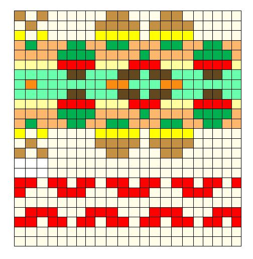 Knitting Now and Then: Shetland Knitting Patterns