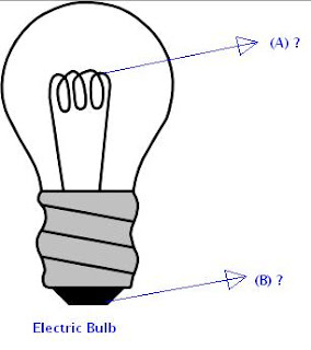 CBSE Class 6 Science Ch 12 Electricity and Circuits (MCQs)