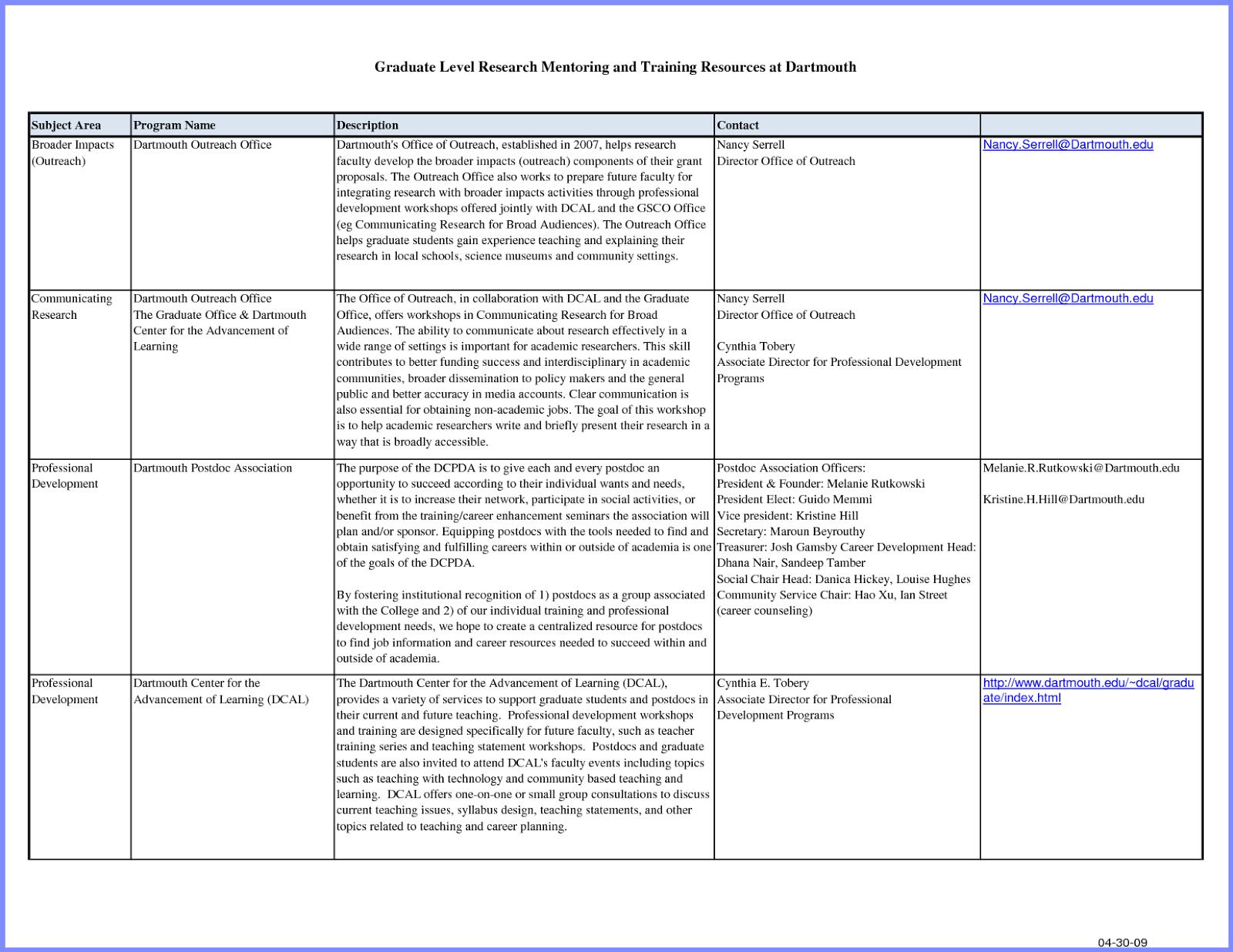 Career Development Plan Template Doc