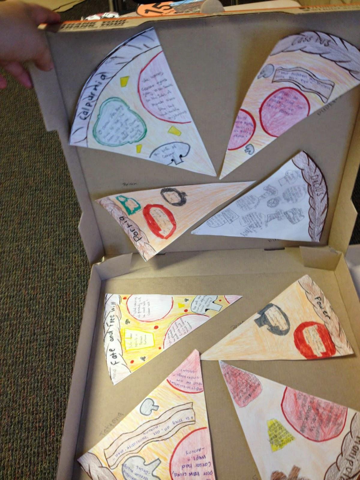 Creative School Project Ideas