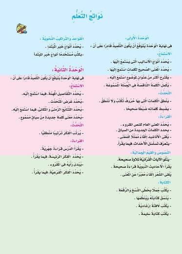 كتاب اللغة العربية للصف السادس الإبتدائي الترم الأول المعدل 2018 1