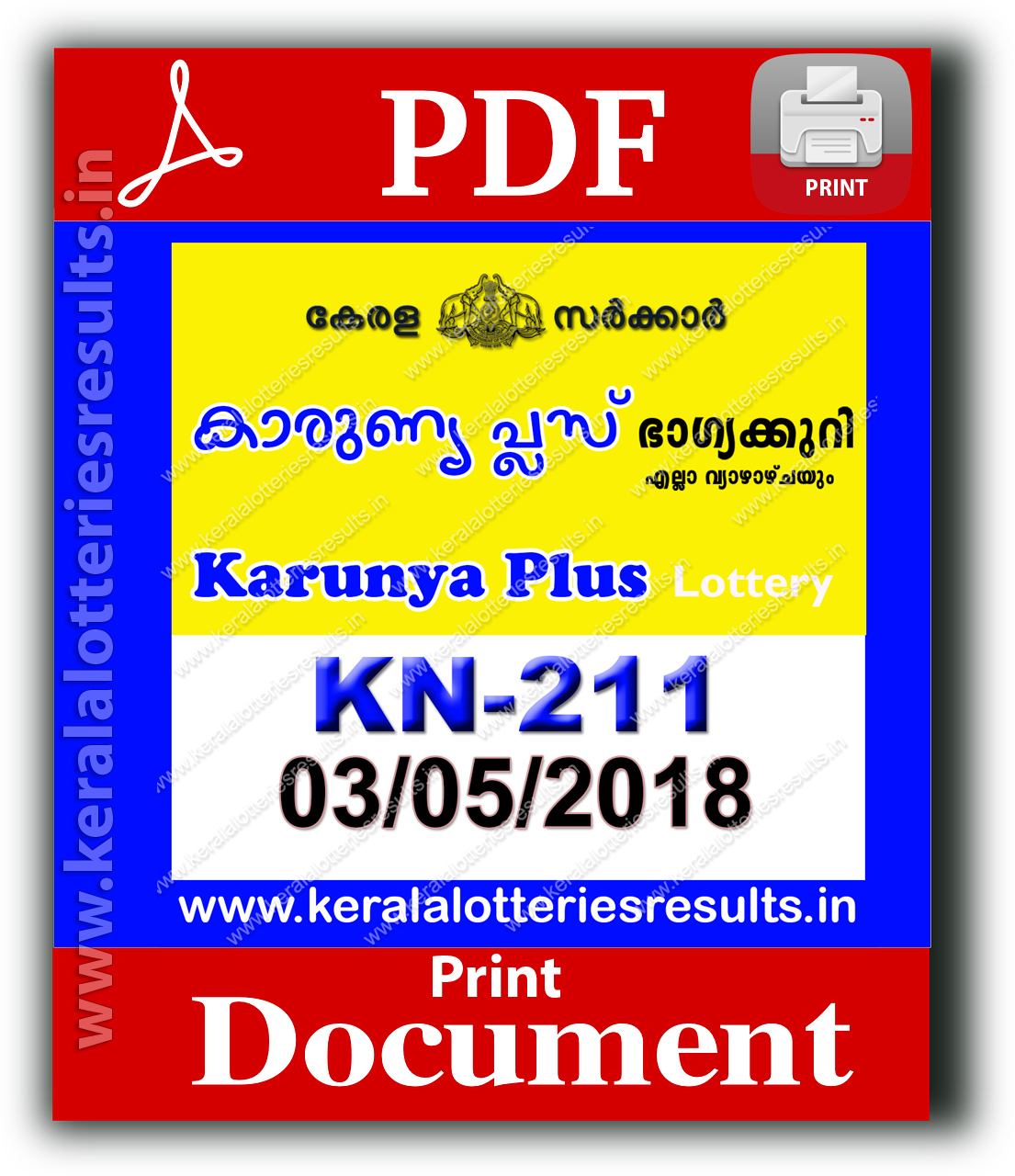 Yesterday lottery result kerala lottery result the lottery