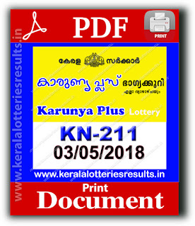 "Keralalotteriesresults.in, ""kerala lottery result 3 5 2018 karunya plus kn 211"", karunya plus today result : 3-5-2018 karunya plus lottery kn-211, kerala lottery result 03-05-2018, karunya plus lottery results, kerala lottery result today karunya plus, karunya plus lottery result, kerala lottery result karunya plus today, kerala lottery karunya plus today result, karunya plus kerala lottery result, karunya plus lottery kn.211 results 3-5-2018, karunya plus lottery kn 211, live karunya plus lottery kn-211, karunya plus lottery, kerala lottery today result karunya plus, karunya plus lottery (kn-211) 03/05/2018, today karunya plus lottery result, karunya plus lottery today result, karunya plus lottery results today, today kerala lottery result karunya plus, kerala lottery results today karunya plus 3 5 18, karunya plus lottery today, today lottery result karunya plus 3-5-18, karunya plus lottery result today 3.5.2018, kerala lottery result live, kerala lottery bumper result, kerala lottery result yesterday, kerala lottery result today, kerala online lottery results, kerala lottery draw, kerala lottery results, kerala state lottery today, kerala lottare, kerala lottery result, lottery today, kerala lottery today draw result, kerala lottery online purchase, kerala lottery, kl result,  yesterday lottery results, lotteries results, keralalotteries, kerala lottery, keralalotteryresult, kerala lottery result, kerala lottery result live, kerala lottery today, kerala lottery result today, kerala lottery results today, today kerala lottery result, kerala lottery ticket pictures, kerala samsthana bhagyakuriabout kerala lottery"