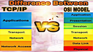 Difference between OSI and TCP/IP Model in Networking