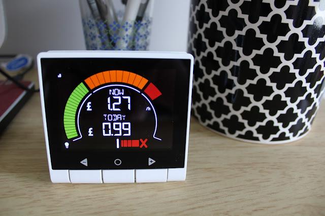 Geo Minim Energy Monitor