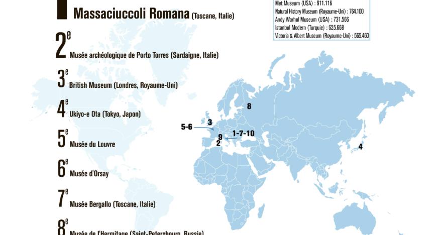 Piccoli Musei: La #MuseumWeek dei piccoli musei italiani
