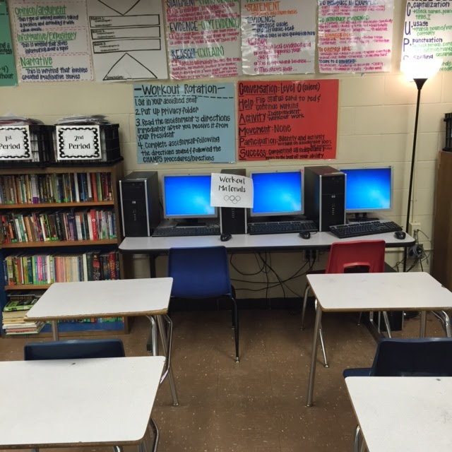 student view from workout station desks in rows facing expectations