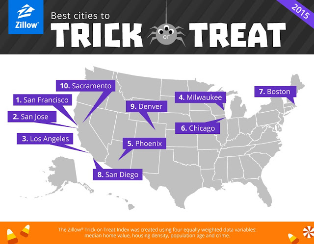 Top 10 best cities for trick-or-treating 2015
