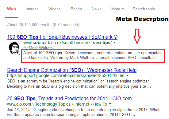 Introduction To Meta Description