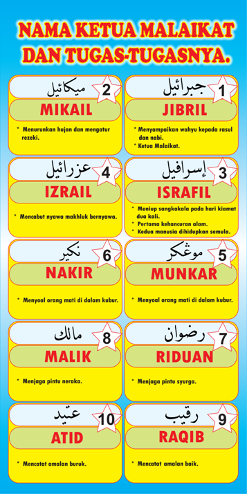 Nama Lain Malaikat : malaikat, Mualaf, Kinabalu:, February