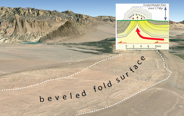 Earth scientists untangle the curious landscape of China's Tarim Basin