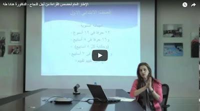 الإطار العام لحصص القراءة من أجل النجاح - الدكتورة هنادا طه