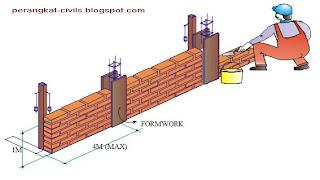tukang baja ringan bekasi kontraktor & renovasi rumah bekasi: pemasangan dinding ...