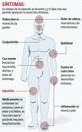 Zika en Bolivia