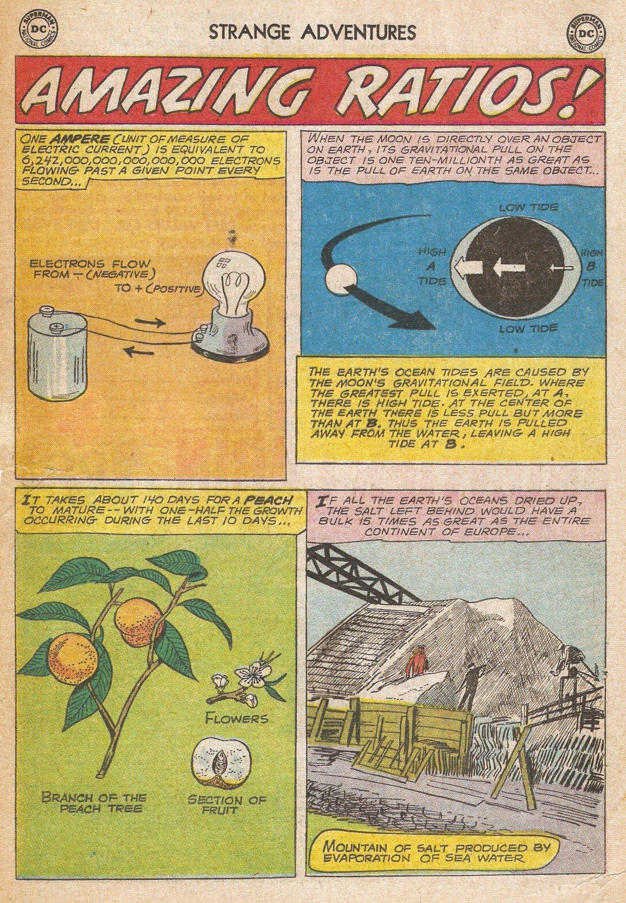 Strange Adventures (1950) issue 139 - Page 33
