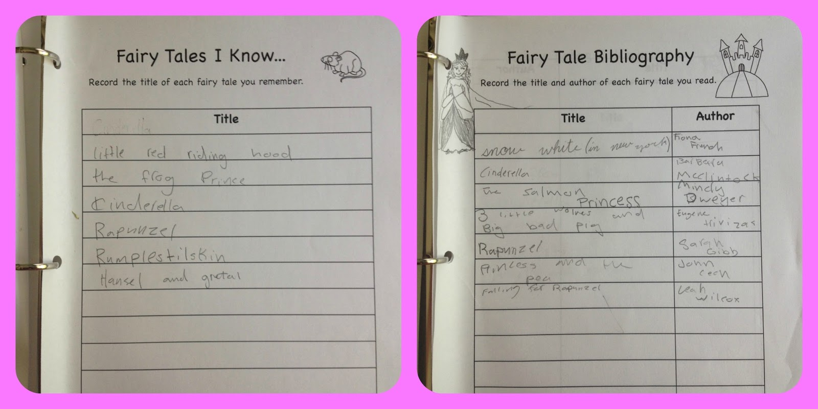 read write think fractured fairy tales A fractured fairy tale prep (reading), plot, read write think students will use these three fairy tales to write their fractured fairy tale resources (1.