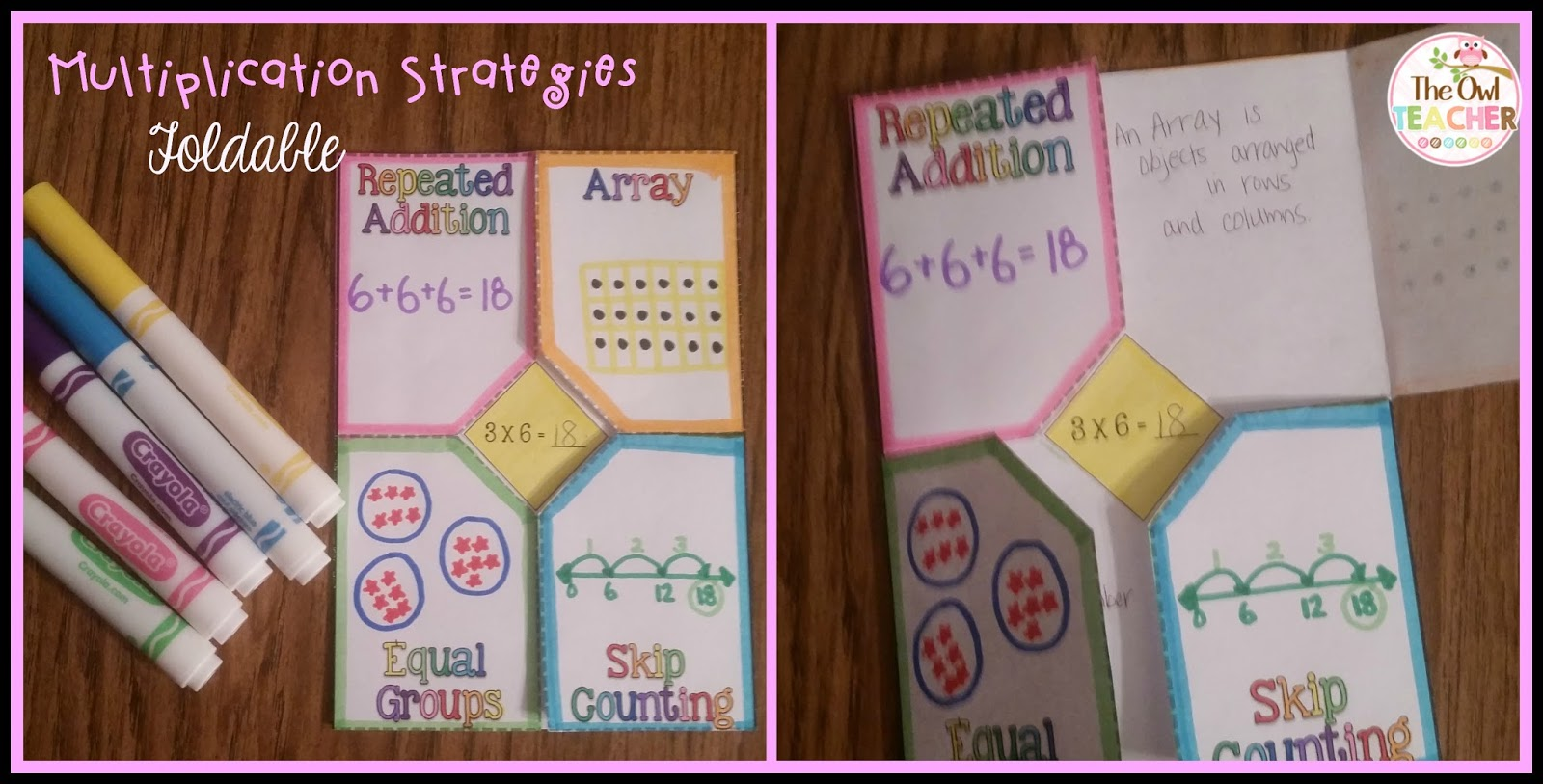 Multiplication Strategies For 3