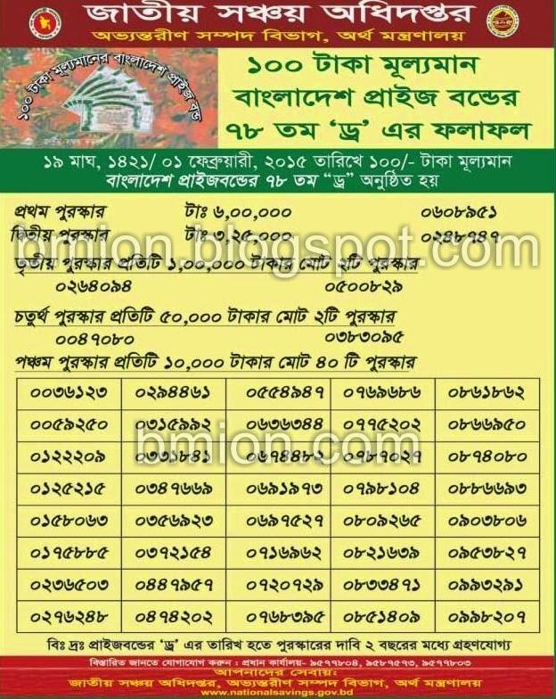 prize bond schedule 2016 pdf