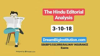 The Hindu Editorial Vocabulary