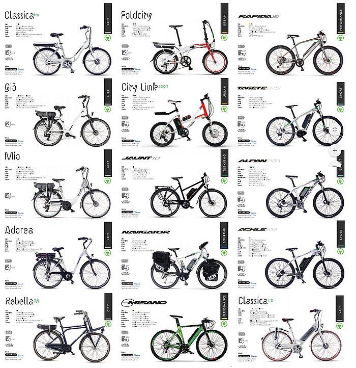 bicicletas electricas Benelli Classica
