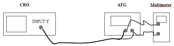 Gambar 6.3. Rangkaian Percobaan