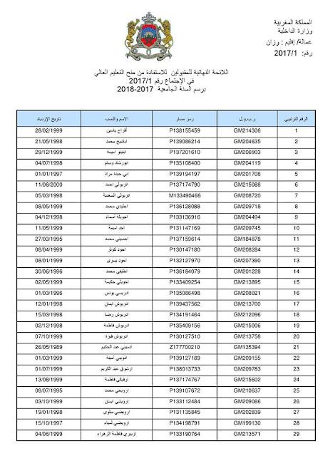 لائحة المقبولين للاستفادة من المنحة الجامعية 2017/2018 جميع المدن المغربية