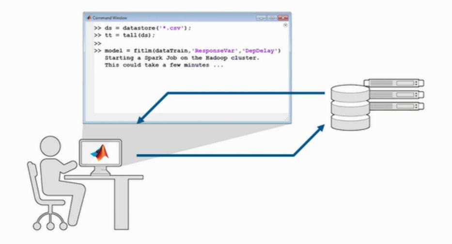 Matlab R2016b software