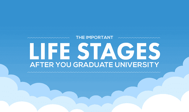 The Important Life Stages After You Graduate University