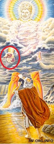 Апостол Иоанн Откровение