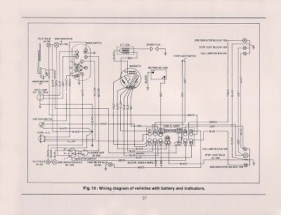 BZ's BMW Isetta 300's | Bmw Isetta Wiring Diagram |  | Browse the Latest Snapshot - RSSing.com