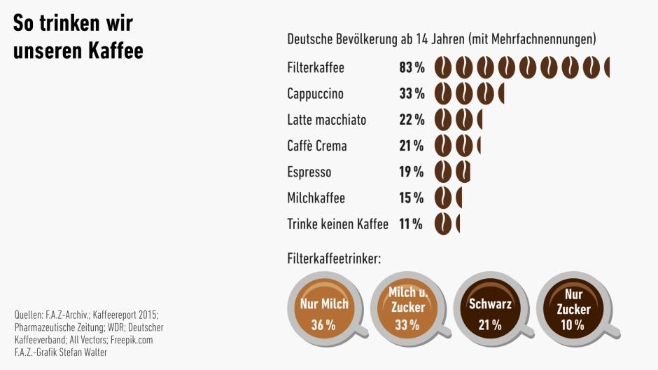 Kaffa Wildkaffee Cafe Sauvage Filterkaffee Aroma Pur