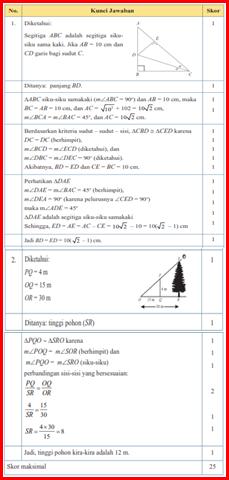 Soal dan Rubrik Penilaian Tes Tulis Kompetensi Pengetahuan Matematika Kelas IX