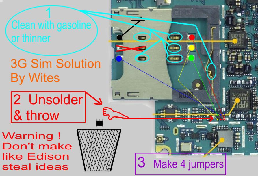 how to put sim in iphone 5 sim card