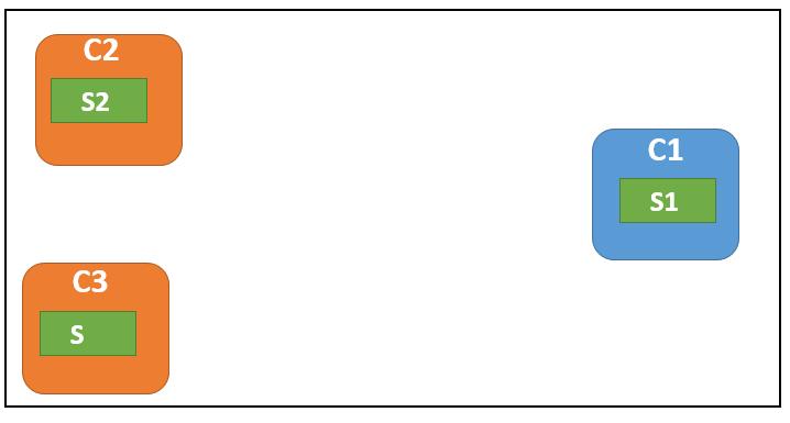 OSGi Whiteboard Design Pattern ~ Liferay Savvy