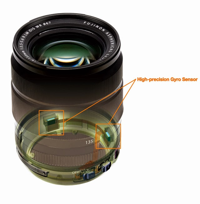 I sensori del sistema di stabilizzazione ottica del Fujinon 18-135mm