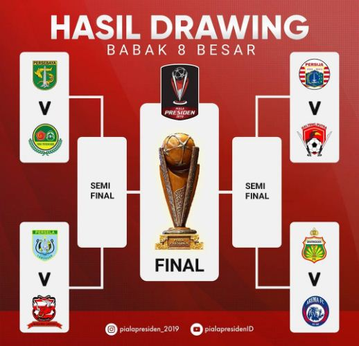 Jadwal & Hasil Undian Perempat Final Piala Presiden 2019