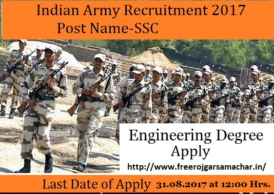 Indian Army Recruitment 2017