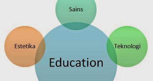 Konteks Pengembangan Paradigma Pendidikan Nasional