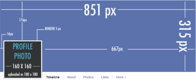 How to Size A Facebook Cover Photo - Social Account Recovery
