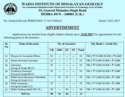 Wadia Institute of Himalayan Geology WIHG Recruitment 2017 vacancy for 12 MTS, Accounts Officer, Librarian, Assistant